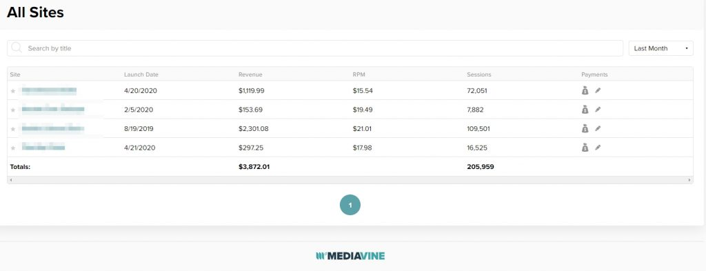 screenshot of july 2020 blog income from mediavine
