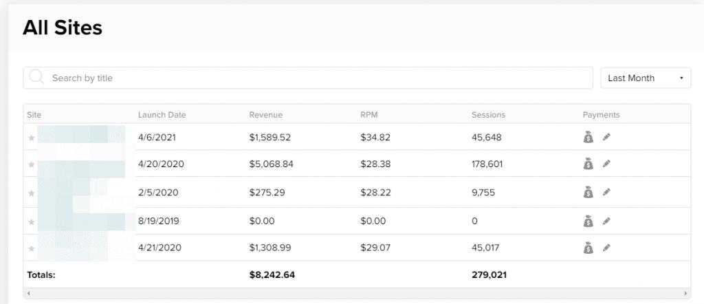 Mediavine earnings screenshot for july 2021